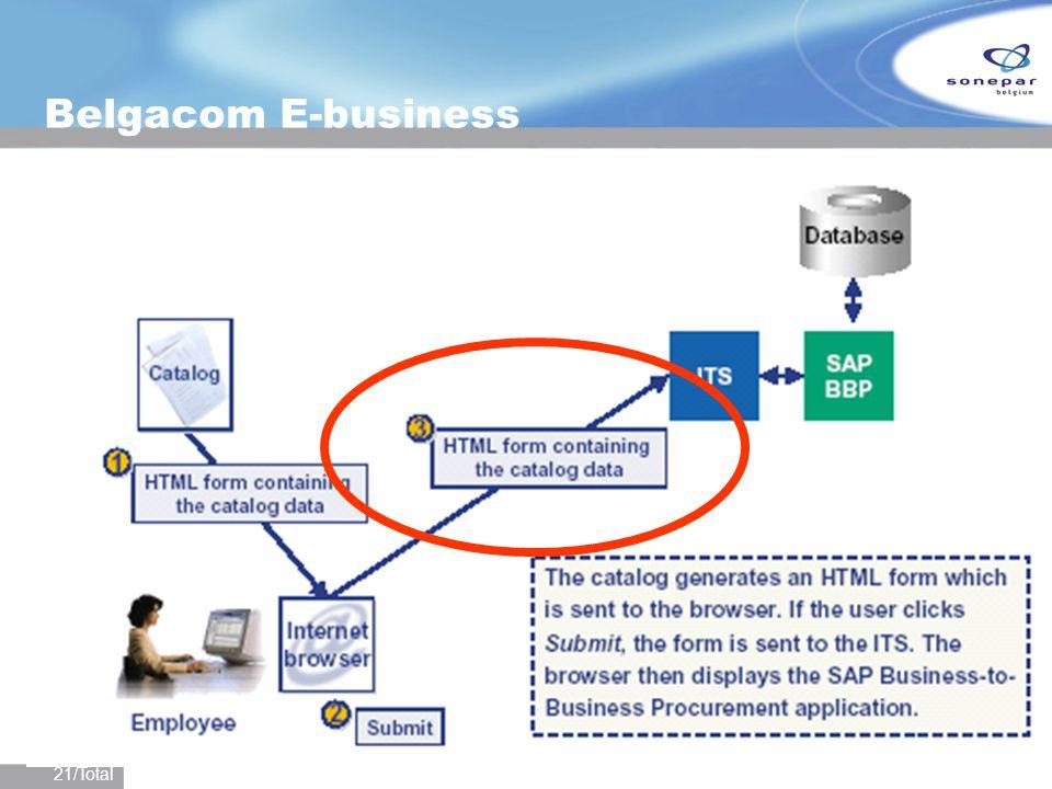 21/Total Belgacom E-business