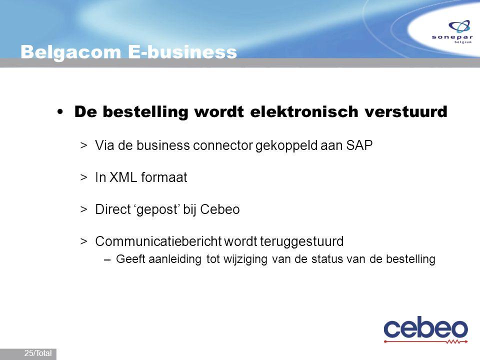 25/Total Belgacom E-business De bestelling wordt elektronisch verstuurd >Via de business connector gekoppeld aan SAP >In XML formaat >Direct 'gepost'