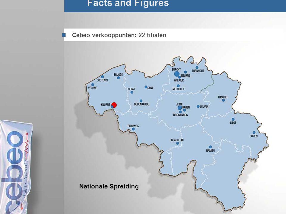 18/Total Belgacom E-business