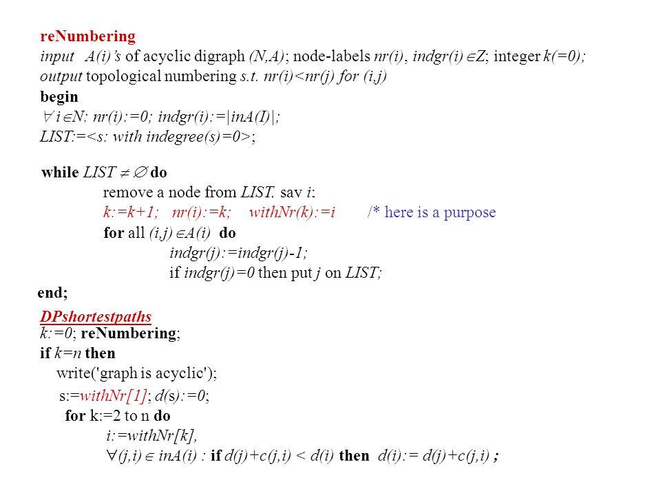 reNumbering inputA(i)'s of acyclic digraph (N,A); node-labels nr(i), indgr(i)  Z; integer k(=0); output topological numbering s.t. nr(i)<nr(j) for (i