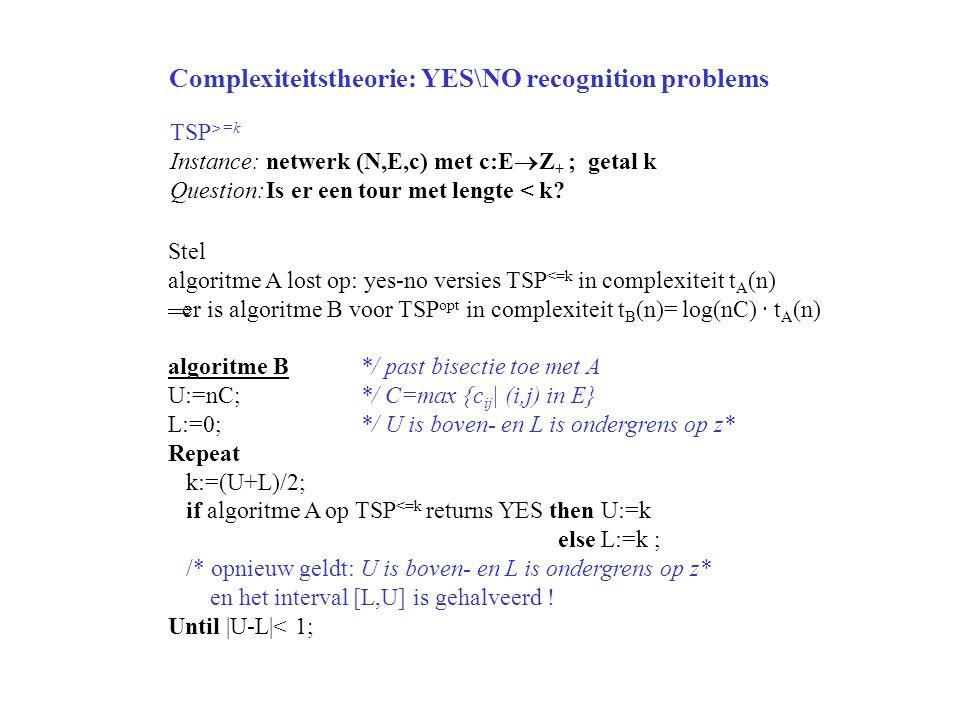 Stel algoritme A lost op: yes-no versies TSP <=k in complexiteit t A (n) Þer is algoritme B voor TSP opt in complexiteit t B (n)= log(nC) · t A (n) algoritme B */ past bisectie toe met A U:=nC; */ C=max {c ij | (i,j) in E} L:=0; */ U is boven- en L is ondergrens op z* Repeat k:=(U+L)/2; if algoritme A op TSP <=k returns YES then U:=k else L:=k ; /* opnieuw geldt: U is boven- en L is ondergrens op z* en het interval [L,U] is gehalveerd .