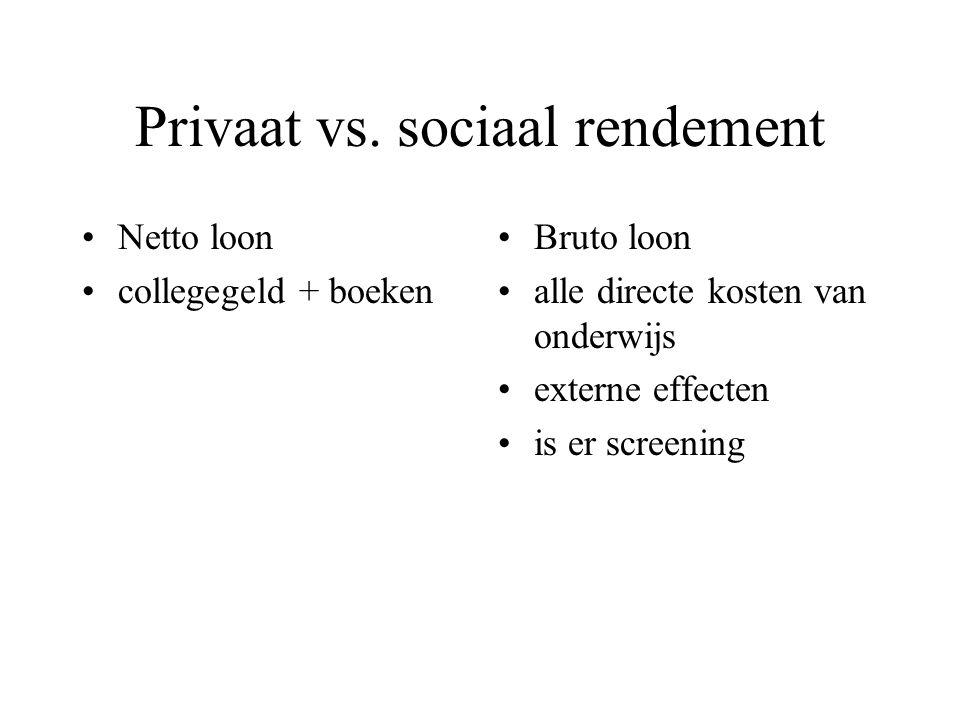 Privaat vs. sociaal rendement Netto loon collegegeld + boeken Bruto loon alle directe kosten van onderwijs externe effecten is er screening