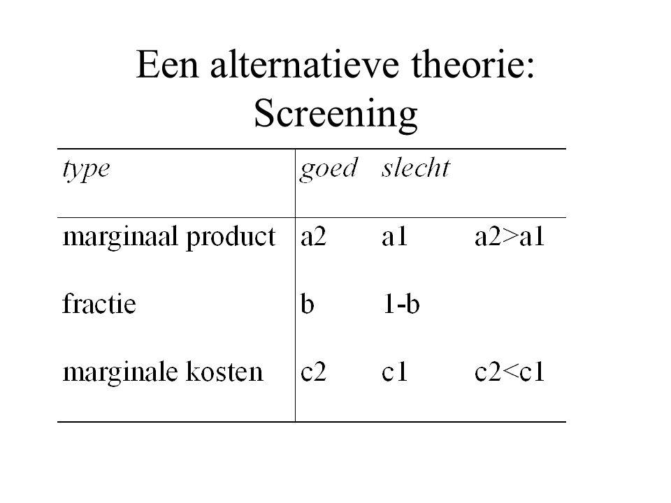 Een alternatieve theorie: Screening