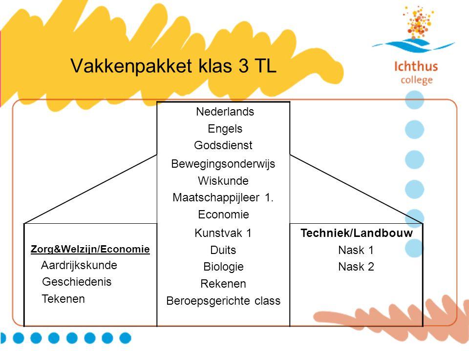 Vakkenpakket klas 3 TL Nederlands Engels Godsdienst Bewegingsonderwijs Wiskunde Maatschappijleer 1. Economie Zorg&Welzijn/Economie Aardrijkskunde Gesc
