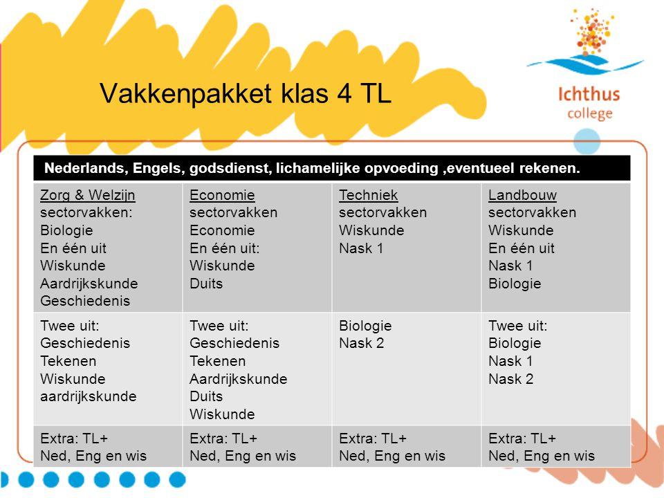 Vakkenpakket klas 4 TL Nederlands, Engels, godsdienst, lichamelijke opvoeding,eventueel rekenen. Zorg & Welzijn sectorvakken: Biologie En één uit Wisk