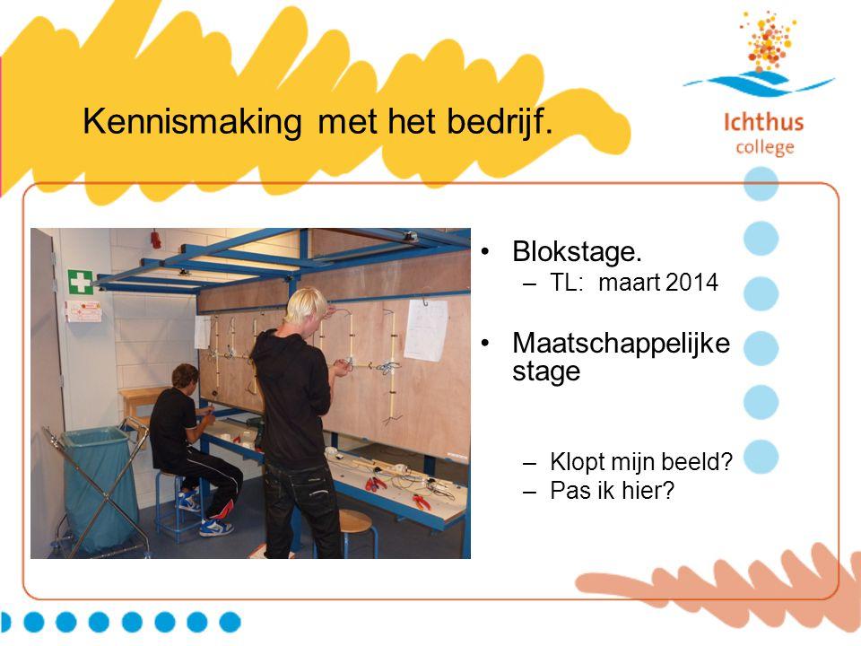 Kennismaking met het bedrijf. Blokstage. –TL: maart 2014 Maatschappelijke stage –Klopt mijn beeld? –Pas ik hier?