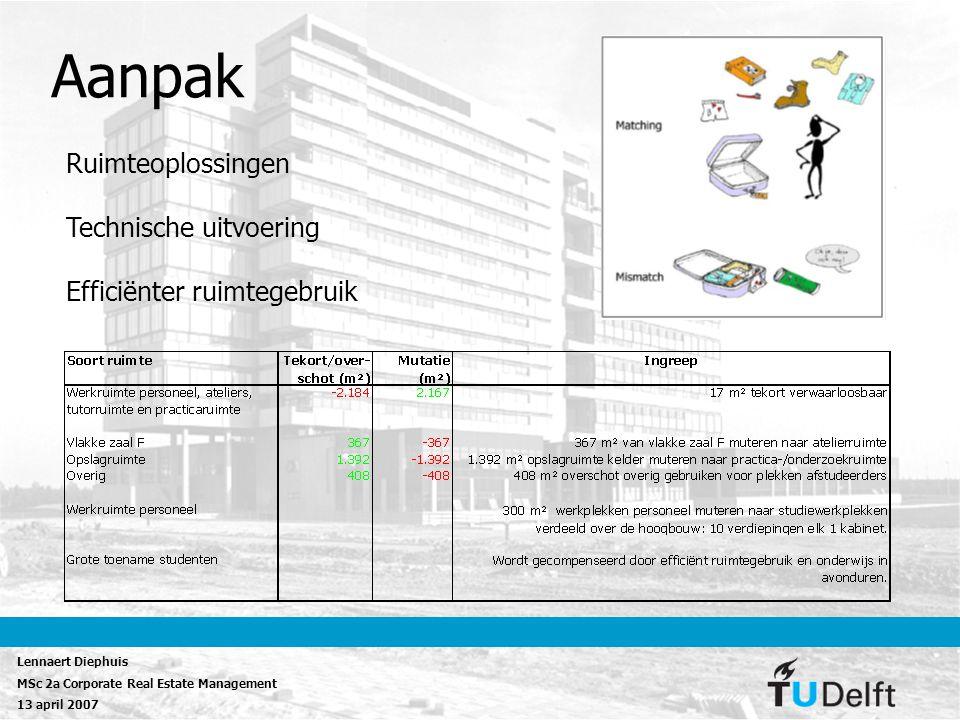 Lennaert Diephuis MSc 2a Corporate Real Estate Management 13 april 2007 Aanpak Ruimteoplossingen Technische uitvoering Efficiënter ruimtegebruik