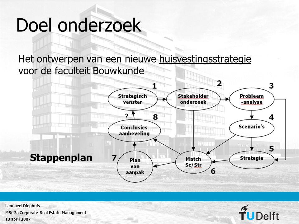 Het ontwerpen van een nieuwe huisvestingsstrategie voor de faculteit Bouwkunde Lennaert Diephuis MSc 2a Corporate Real Estate Management 13 april 2007