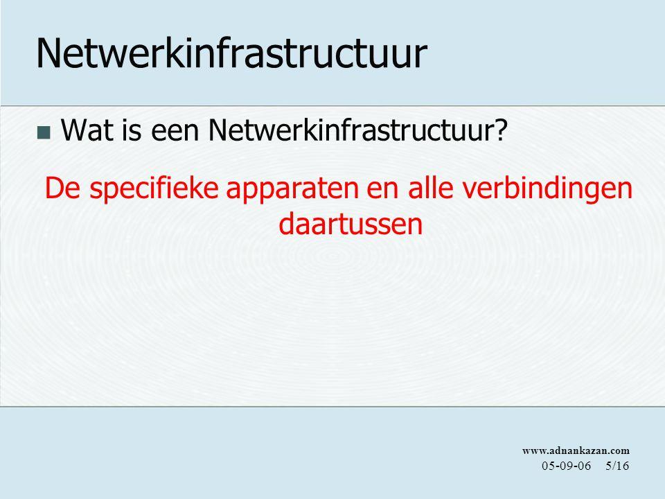 www.adnankazan.com 05-09-065/16 Netwerkinfrastructuur Wat is een Netwerkinfrastructuur.