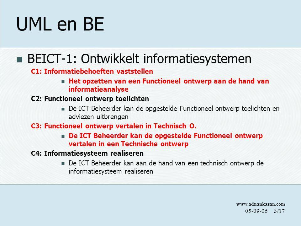 www.adnankazan.com 05-09-063/17 UML en BE BEICT-1: Ontwikkelt informatiesystemen C1: Informatiebehoeften vaststellen Het opzetten van een Functioneel