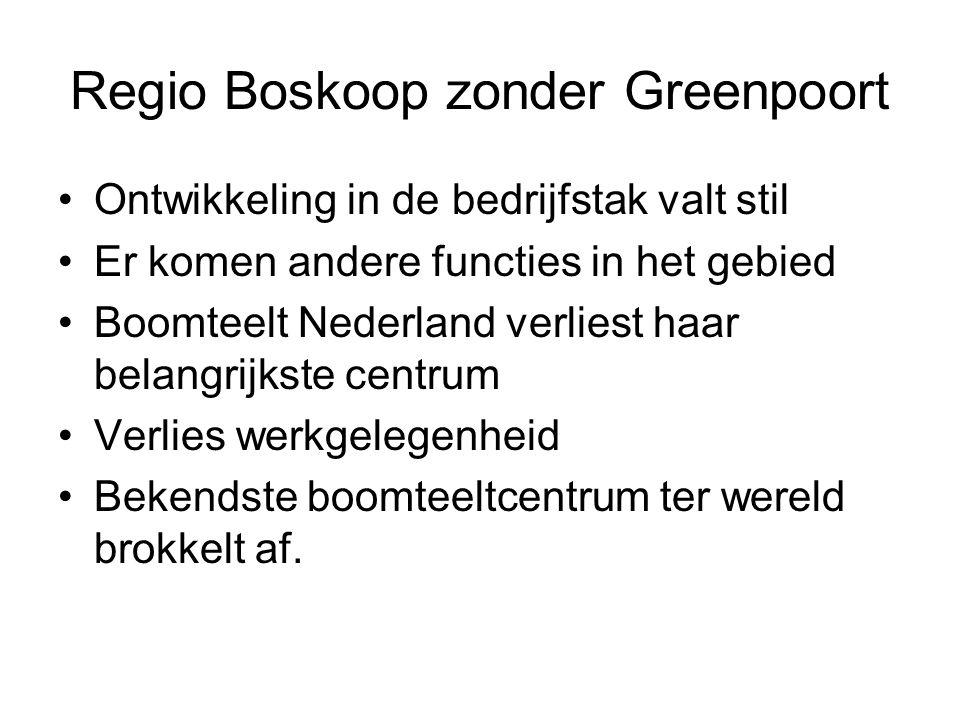 Regio Boskoop zonder Greenpoort Ontwikkeling in de bedrijfstak valt stil Er komen andere functies in het gebied Boomteelt Nederland verliest haar bela