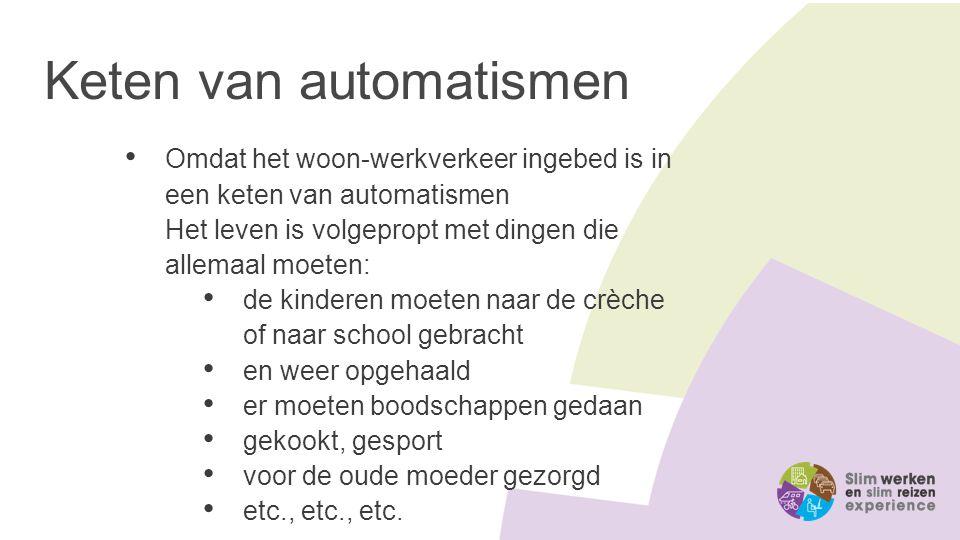 Keten van automatismen Omdat het woon-werkverkeer ingebed is in een keten van automatismen Het leven is volgepropt met dingen die allemaal moeten: de