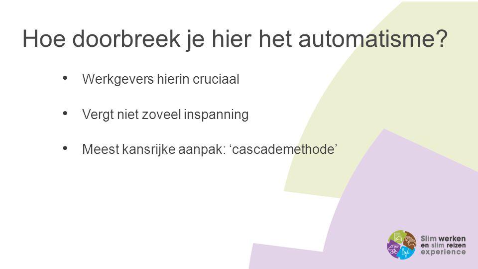 Hoe doorbreek je hier het automatisme? Werkgevers hierin cruciaal Vergt niet zoveel inspanning Meest kansrijke aanpak: 'cascademethode'