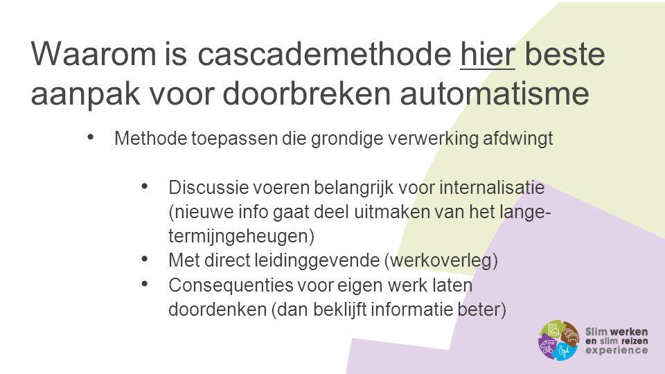 Waarom is cascademethode hier beste aanpak voor doorbreken automatisme Methode toepassen die grondige verwerking afdwingt Discussie voeren belangrijk