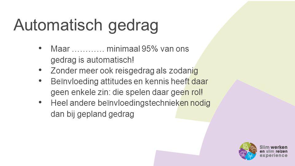 Automatisch gedrag Maar ………… minimaal 95% van ons gedrag is automatisch! Zonder meer ook reisgedrag als zodanig Beïnvloeding attitudes en kennis heeft