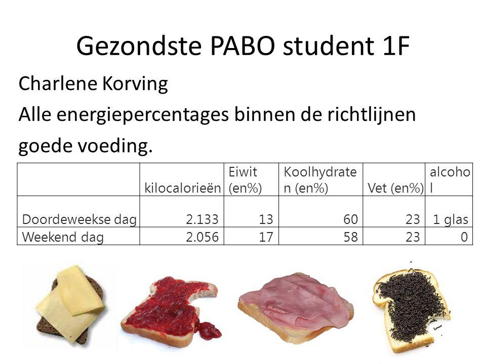Gezondste PABO student 1F Charlene Korving Alle energiepercentages binnen de richtlijnen goede voeding. kilocalorieën Eiwit (en%) Koolhydrate n (en%)V