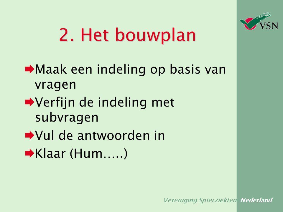 Vereniging Spierziekten Nederland 2. Het bouwplan  Maak een indeling op basis van vragen  Verfijn de indeling met subvragen  Vul de antwoorden in 