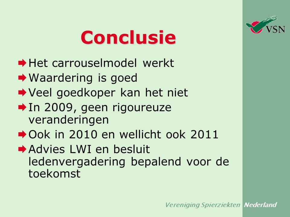 Vereniging Spierziekten Nederland Conclusie  Het carrouselmodel werkt  Waardering is goed  Veel goedkoper kan het niet  In 2009, geen rigoureuze v