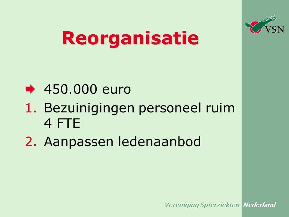 Vereniging Spierziekten Nederland Reorganisatie  450.000 euro 1.Bezuinigingen personeel ruim 4 FTE 2.Aanpassen ledenaanbod