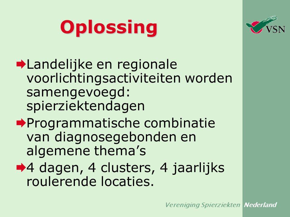 Vereniging Spierziekten Nederland Oplossing  Landelijke en regionale voorlichtingsactiviteiten worden samengevoegd: spierziektendagen  Programmatisc