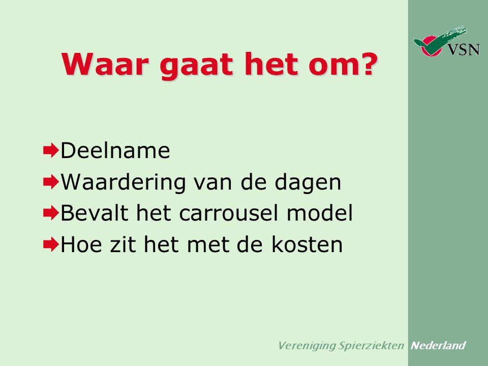 Vereniging Spierziekten Nederland Waar gaat het om?  Deelname  Waardering van de dagen  Bevalt het carrousel model  Hoe zit het met de kosten