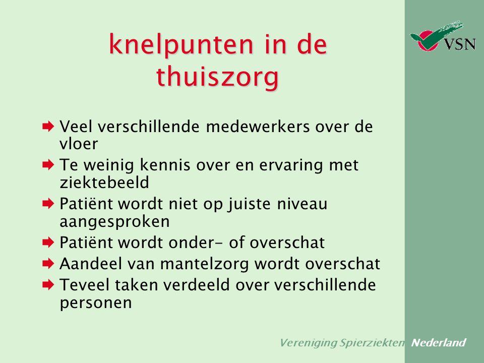 Vereniging Spierziekten Nederland knelpunten in de thuiszorg  Veel verschillende medewerkers over de vloer  Te weinig kennis over en ervaring met zi
