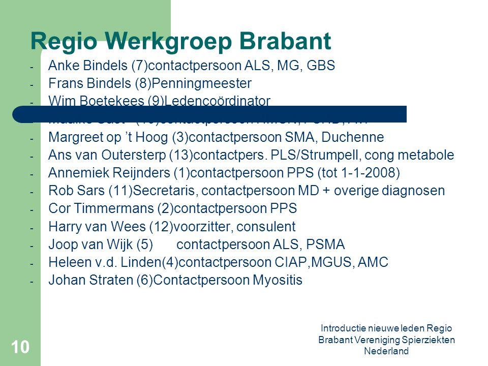 10 Regio Werkgroep Brabant - Anke Bindels (7)contactpersoon ALS, MG, GBS - Frans Bindels (8)Penningmeester - Wim Boetekees (9)Ledencoördinator - Maaike Gast (10)contactpersoon HMSN, FSHD, AvF - Margreet op 't Hoog (3)contactpersoon SMA, Duchenne - Ans van Outersterp (13)contactpers.