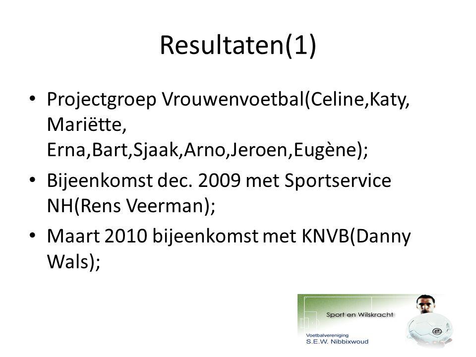 Resultaten(1) Projectgroep Vrouwenvoetbal(Celine,Katy, Mariëtte, Erna,Bart,Sjaak,Arno,Jeroen,Eugène); Bijeenkomst dec.