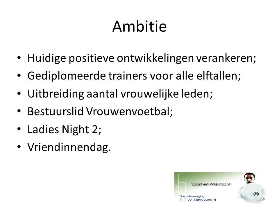 Ambitie Huidige positieve ontwikkelingen verankeren; Gediplomeerde trainers voor alle elftallen; Uitbreiding aantal vrouwelijke leden; Bestuurslid Vrouwenvoetbal; Ladies Night 2; Vriendinnendag.