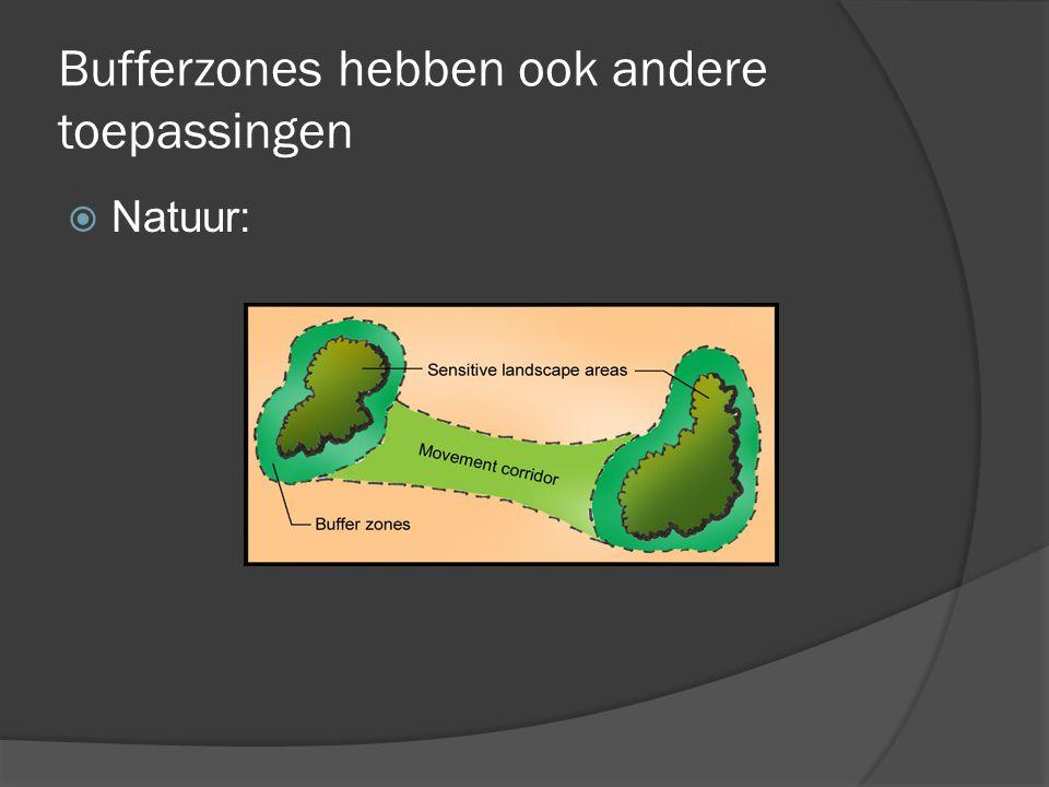 Bufferzones hebben ook andere toepassingen  Natuur: