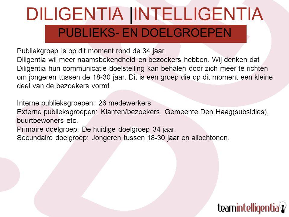 DILIGENTIA |INTELLIGENTIA Publiekgroep is op dit moment rond de 34 jaar.