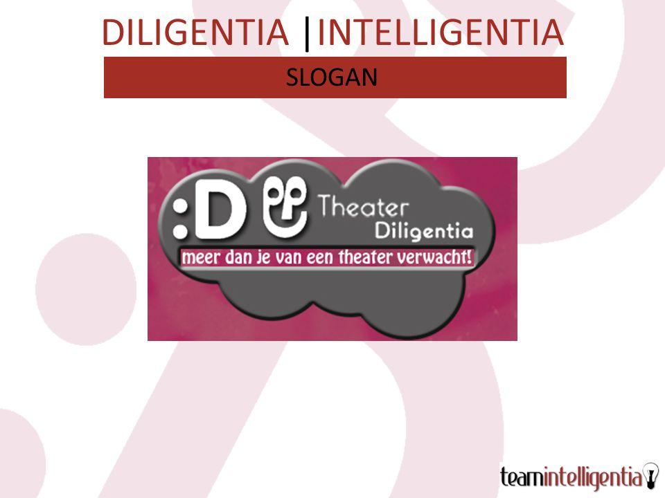 DILIGENTIA  INTELLIGENTIA Het creatief concept van theater Diligentia is gebaseerd op het associatieconcept.