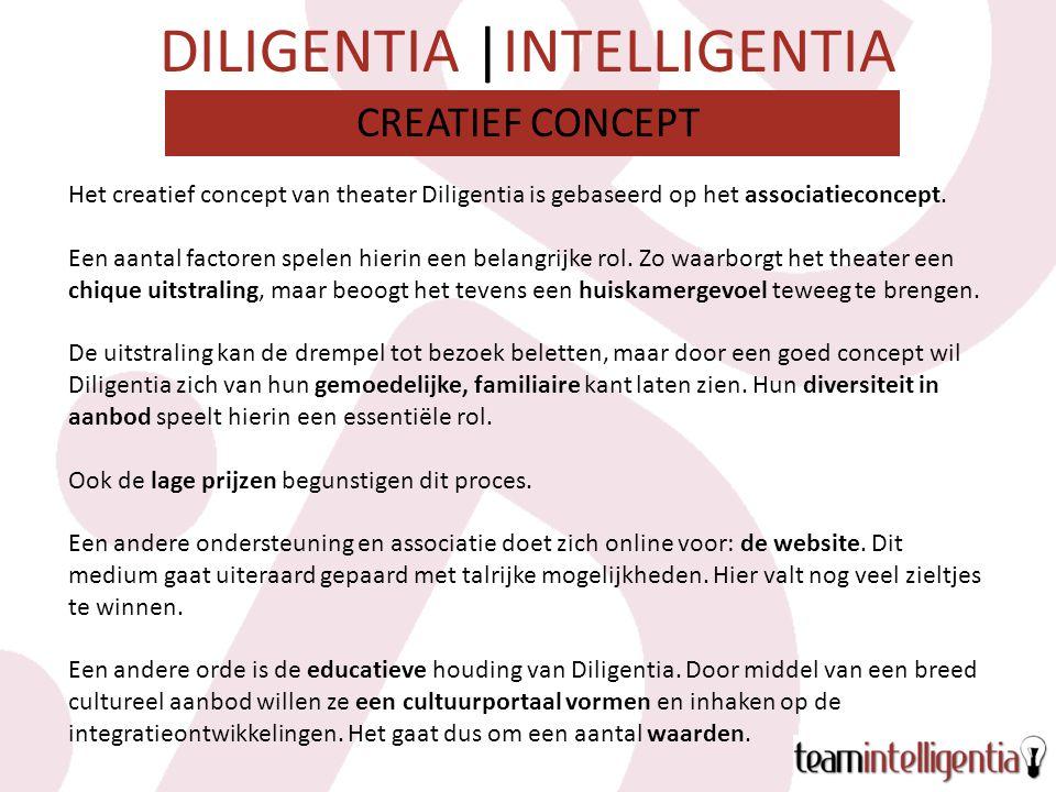DILIGENTIA |INTELLIGENTIA Het creatief concept van theater Diligentia is gebaseerd op het associatieconcept.