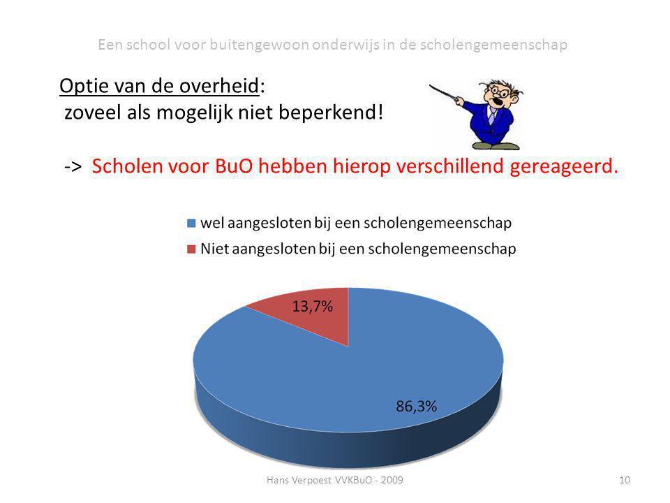 Hans Verpoest VVKBuO - 200910 Een school voor buitengewoon onderwijs in de scholengemeenschap Optie van de overheid: zoveel als mogelijk niet beperken