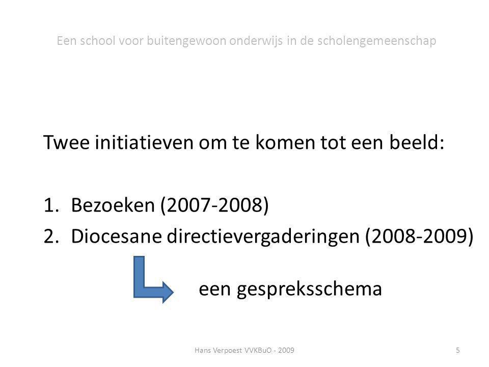 Een school voor buitengewoon onderwijs in de scholengemeenschap Twee initiatieven om te komen tot een beeld: 1.Bezoeken (2007-2008) 2.Diocesane direct