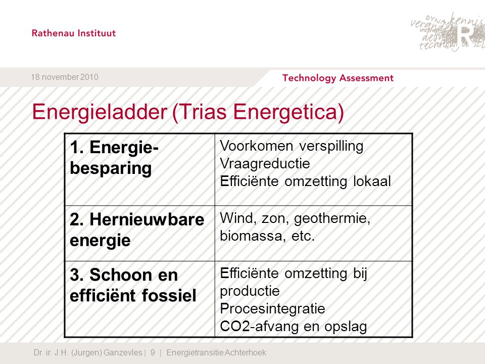 18 november 2010 Dr.ir. J.H. (Jurgen) Ganzevles | 30 | Energietransitie Achterhoek 1.Feiten 2.