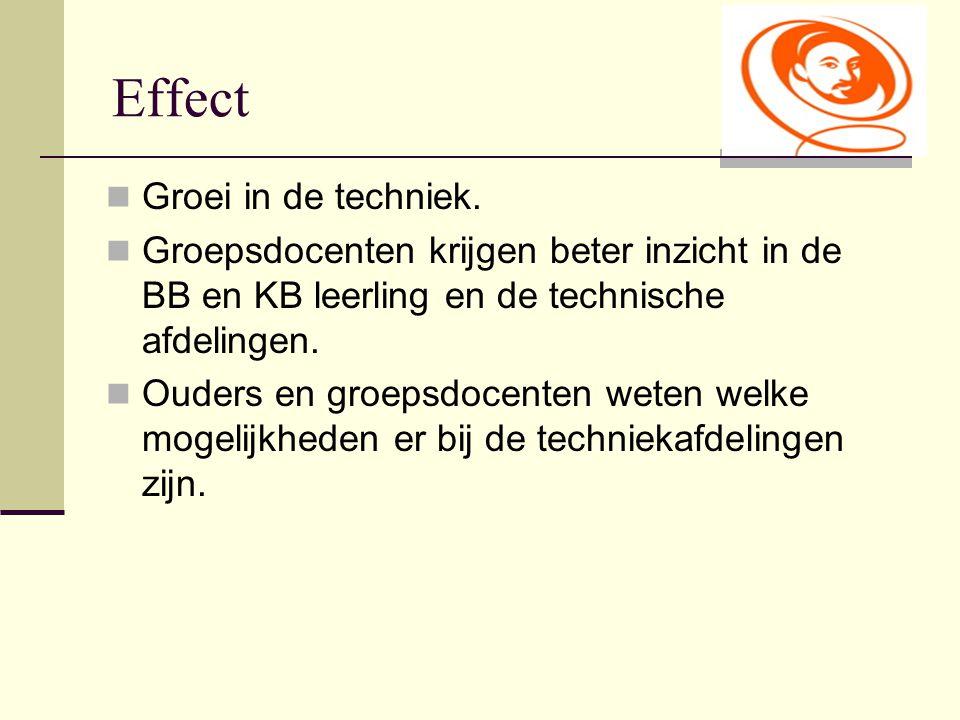 Effect Groei in de techniek. Groepsdocenten krijgen beter inzicht in de BB en KB leerling en de technische afdelingen. Ouders en groepsdocenten weten