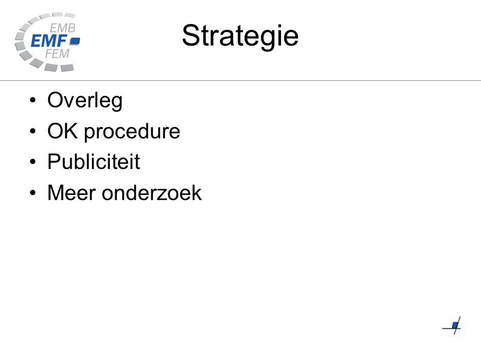 Strategie Overleg OK procedure Publiciteit Meer onderzoek