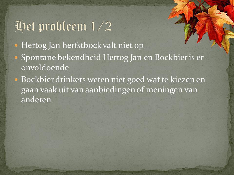 Hertog Jan herfstbock valt niet op Spontane bekendheid Hertog Jan en Bockbier is er onvoldoende Bockbier drinkers weten niet goed wat te kiezen en gaa