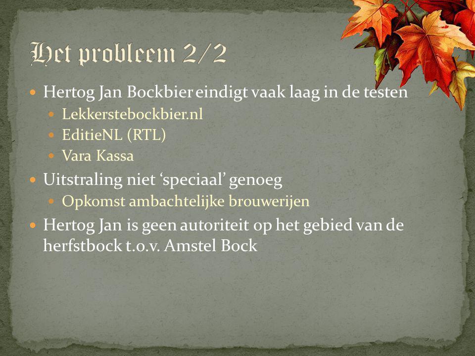 Hertog Jan Bockbier eindigt vaak laag in de testen Lekkerstebockbier.nl EditieNL (RTL) Vara Kassa Uitstraling niet 'speciaal' genoeg Opkomst ambachtel
