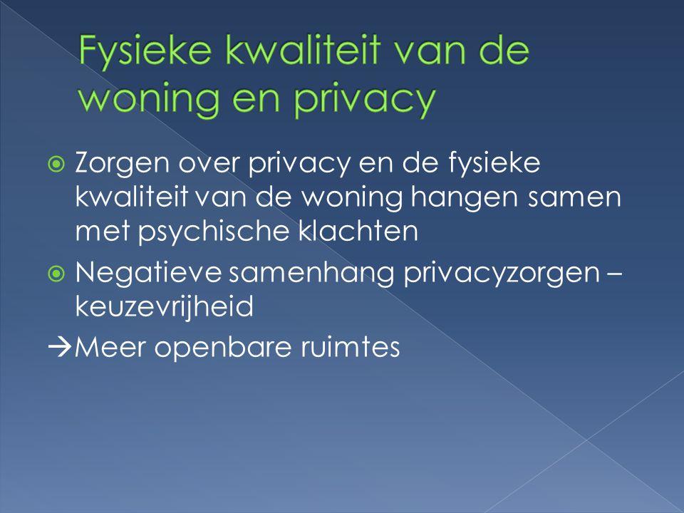  Zorgen over privacy en de fysieke kwaliteit van de woning hangen samen met psychische klachten  Negatieve samenhang privacyzorgen – keuzevrijheid 