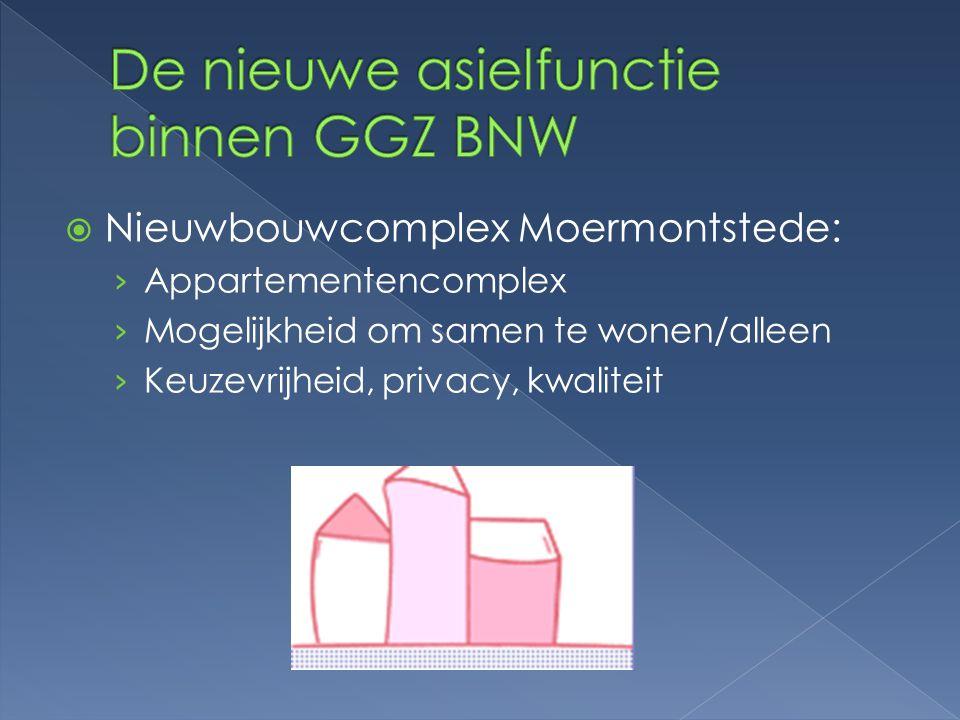 Klinische afdelingen binnen GGZ WNB: › Veel vaste regels › Weinig keuzevrijheid  Woonproject Moermontstede: › Centraal: keuzevrijheid & zelfcontrole