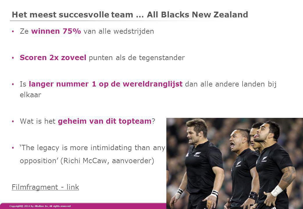 Het meest succesvolle team … All Blacks New Zealand Copyright© 2014 by Altuïtion bv, All rights reserved 9 Ze winnen 75% van alle wedstrijden Scoren 2x zoveel punten als de tegenstander Is langer nummer 1 op de wereldranglijst dan alle andere landen bij elkaar Wat is het geheim van dit topteam.