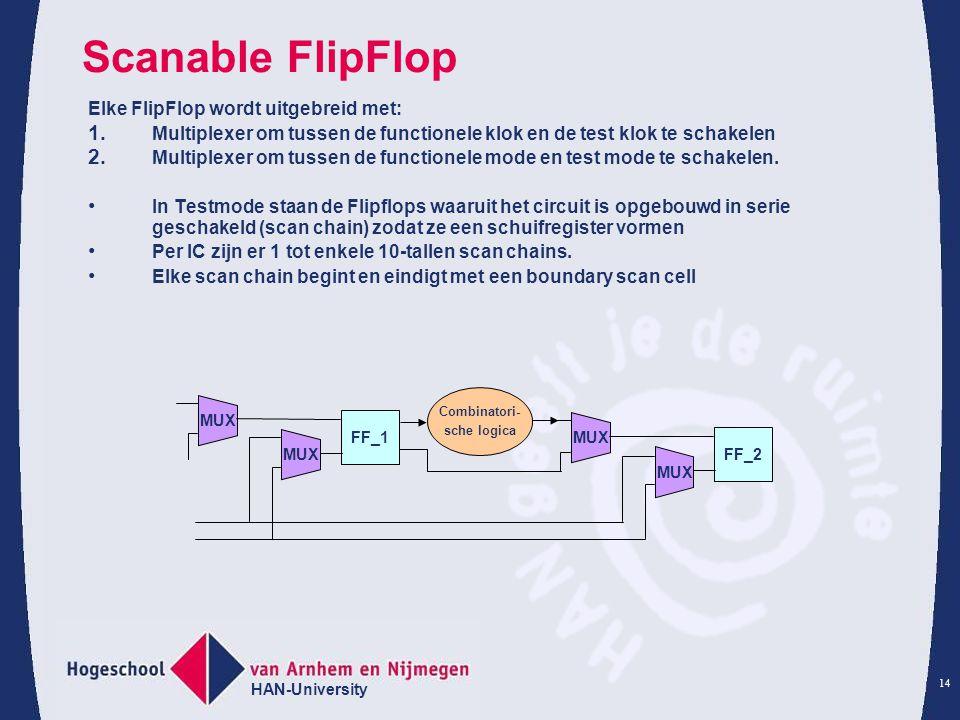 HAN-University 14 Scanable FlipFlop Elke FlipFlop wordt uitgebreid met: 1. Multiplexer om tussen de functionele klok en de test klok te schakelen 2. M