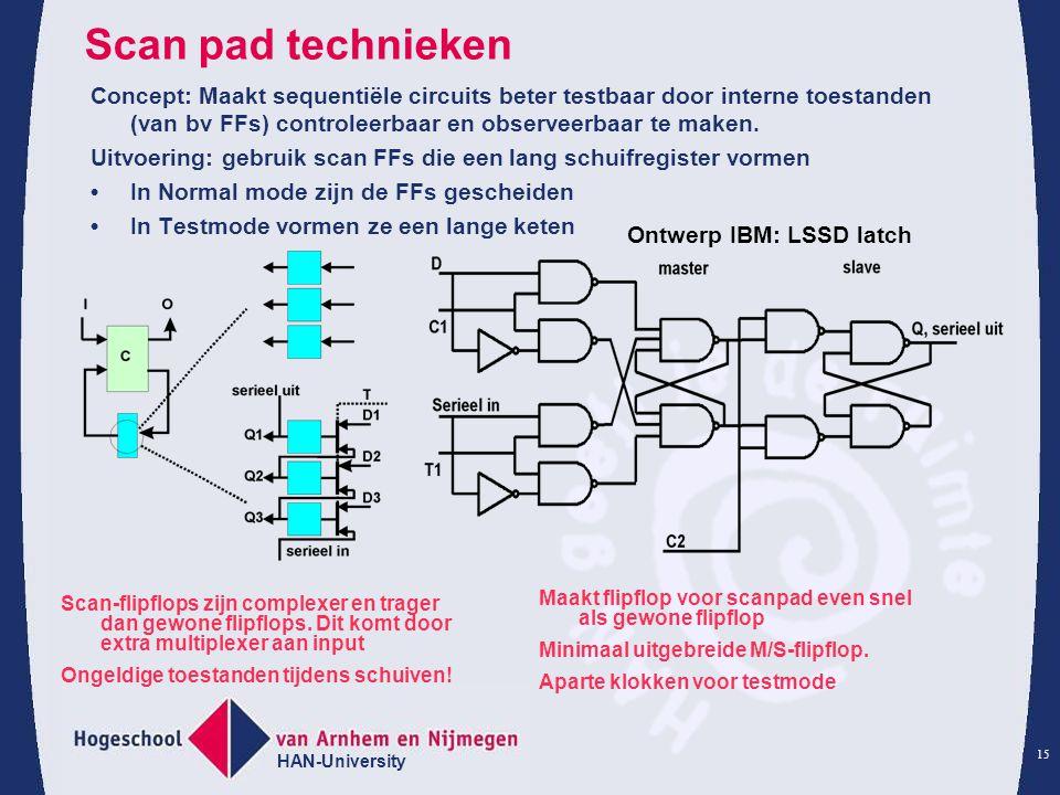 HAN-University 15 Scan pad technieken Concept: Maakt sequentiële circuits beter testbaar door interne toestanden (van bv FFs) controleerbaar en observ