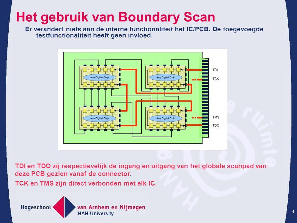 HAN-University 4 Het gebruik van Boundary Scan Er verandert niets aan de interne functionaliteit het IC/PCB. De toegevoegde testfunctionaliteit heeft