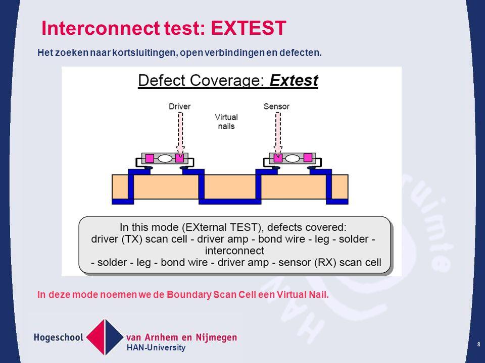 HAN-University 8 Interconnect test: EXTEST Het zoeken naar kortsluitingen, open verbindingen en defecten. In deze mode noemen we de Boundary Scan Cell