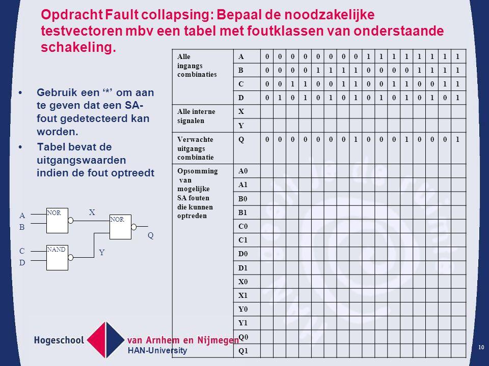 HAN-University 10 Opdracht Fault collapsing: Bepaal de noodzakelijke testvectoren mbv een tabel met foutklassen van onderstaande schakeling.