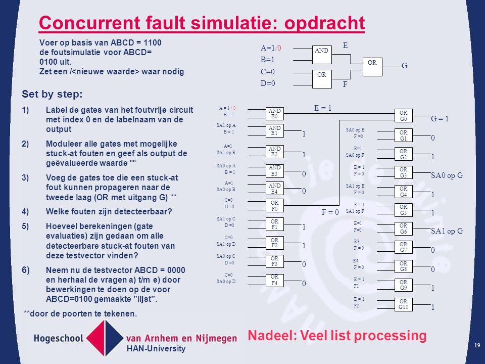 HAN-University 19 Concurrent fault simulatie: opdracht Voer op basis van ABCD = 1100 de foutsimulatie voor ABCD= 0100 uit.