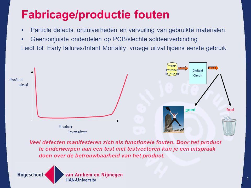 HAN-University 3 Fabricage/productie fouten Particle defects: onzuiverheden en vervuiling van gebruikte materialen Geen/onjuiste onderdelen op PCB/slechte soldeerverbinding.